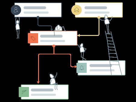 Ajuda em Automação de Marketing