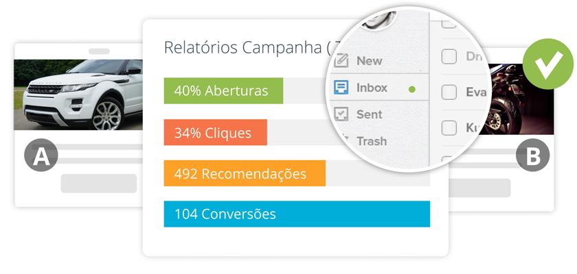 Análise e Otimização de Campanhas de Email Marketing - E-goi