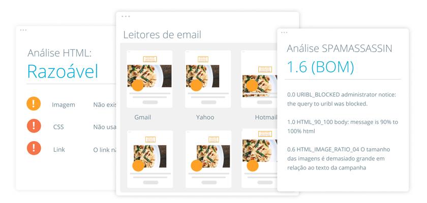 Análise (anti-spam, HTML e leitores) - E-goi