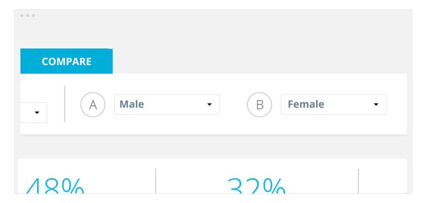 Results Comparison - E-goi