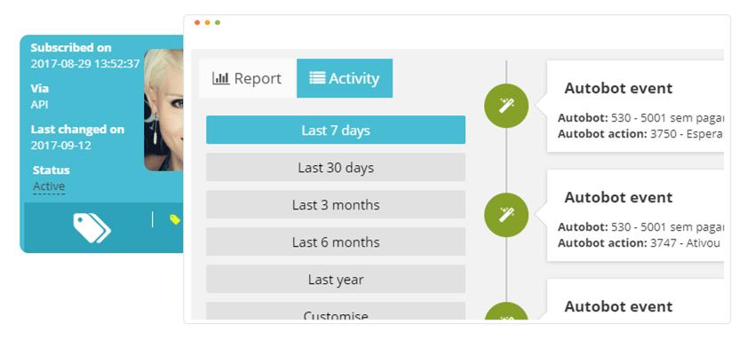 Subscriber Reports - E-goi