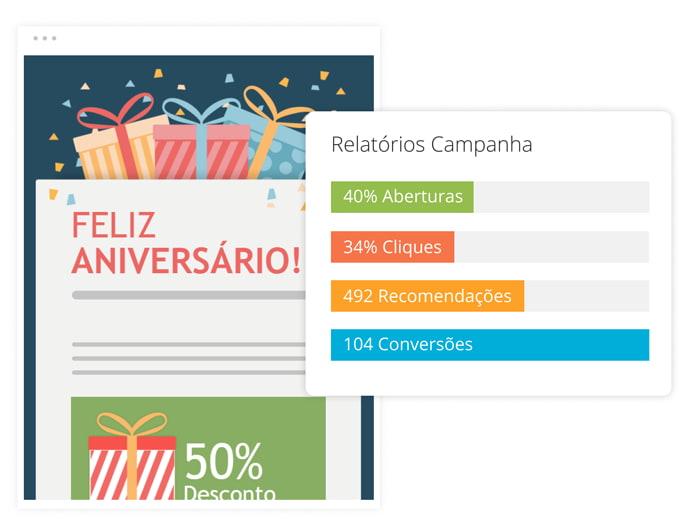Plataforma de Email Marketing - Relatórios | E-goi