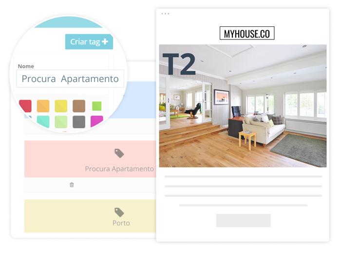 Ideal para Marketing Imobiliário - Antecipe Necessidades | E-goi