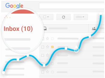 Throttling no envio para Email Marketing | E-goi