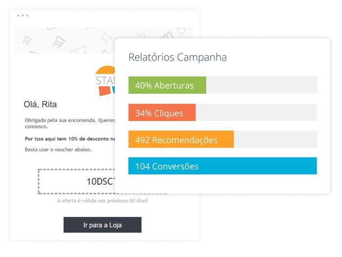 Relatórios super-detalhados de Email Marketing Transacional - E-goi